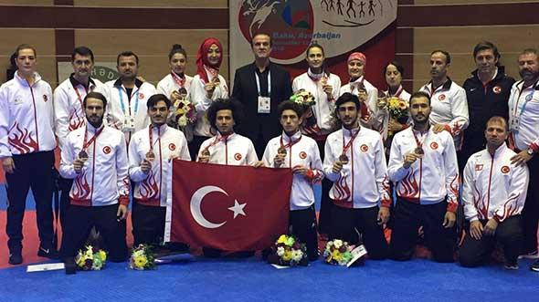 Milli Takım, Dünya Taekwondo Takımlar Şampiyonası